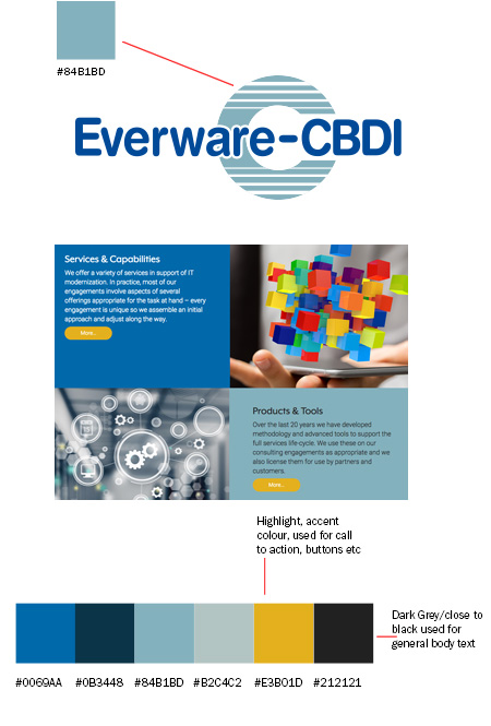 Everware-CBDI new colour palette